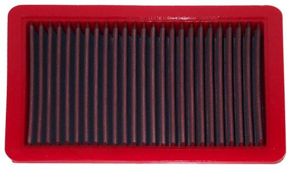 BMC Luftfilter / Sportluftfilter FB226/04
