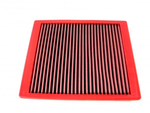 BMC Luftfilter / Sportluftfilter FB690/20